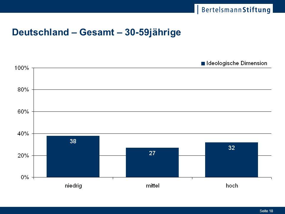 Seite 18 Deutschland – Gesamt – 30-59jährige