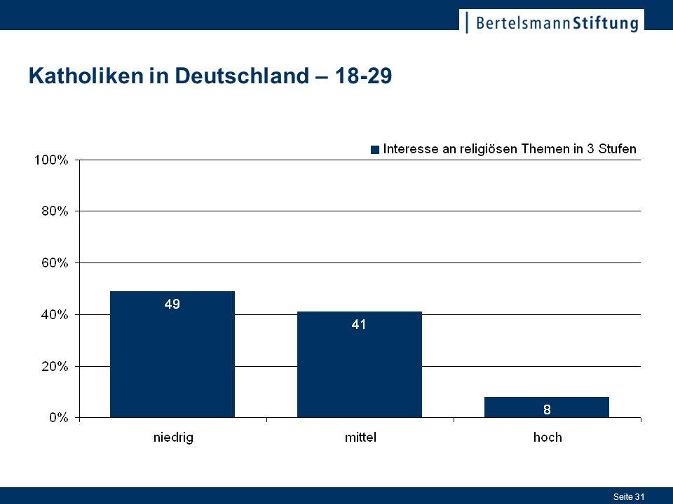 Seite 31 Katholiken in Deutschland – 18-29