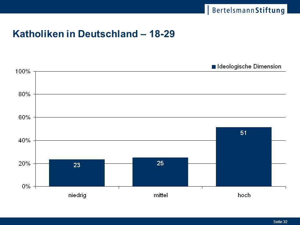 Seite 32 Katholiken in Deutschland – 18-29