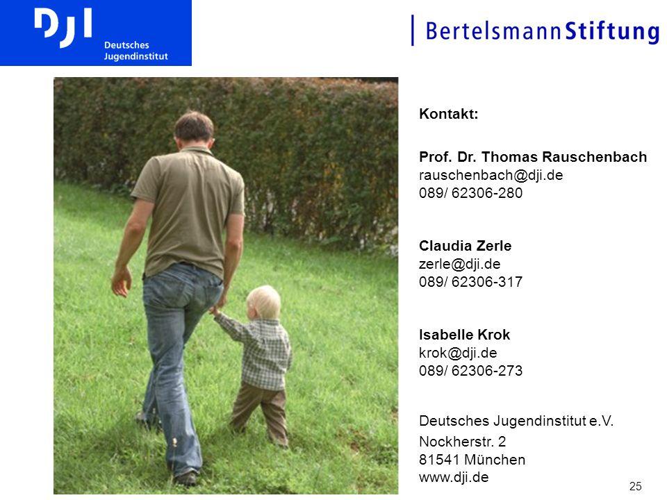 25 Kontakt: Prof. Dr. Thomas Rauschenbach rauschenbach@dji.de 089/ 62306-280 Claudia Zerle zerle@dji.de 089/ 62306-317 Isabelle Krok krok@dji.de 089/