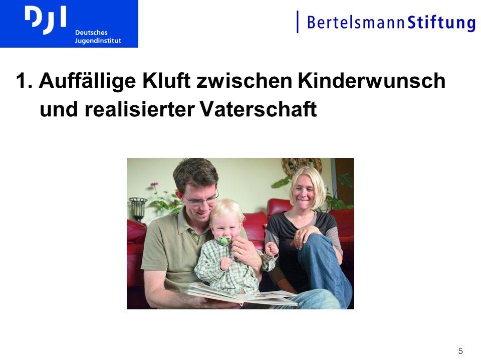5 1. Auffällige Kluft zwischen Kinderwunsch und realisierter Vaterschaft