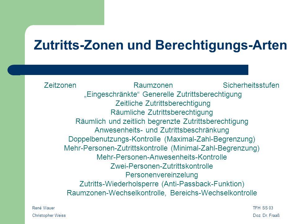 Zutritts-Zonen und Berechtigungs-Arten ZeitzonenRaumzonenSicherheitsstufen Eingeschränkte Generelle Zutrittsberechtigung Zeitliche Zutrittsberechtigun