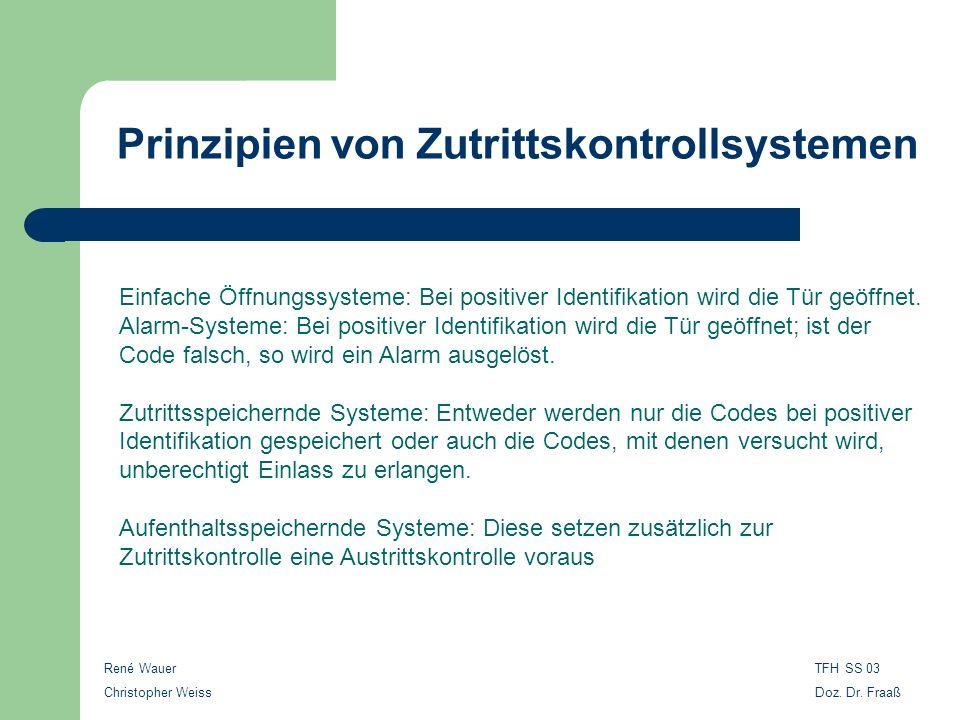 Zutritts-Zonen und Berechtigungs-Arten ZeitzonenRaumzonenSicherheitsstufen Eingeschränkte Generelle Zutrittsberechtigung Zeitliche Zutrittsberechtigung Räumliche Zutrittsberechtigung Räumlich und zeitlich begrenzte Zutrittsberechtigung Anwesenheits- und Zutrittsbeschränkung Doppelbenutzungs-Kontrolle (Maximal-Zahl-Begrenzung) Mehr-Personen-Zutrittskontrolle (Minimal-Zahl-Begrenzung) Mehr-Personen-Anwesenheits-Kontrolle Zwei-Personen-Zutrittskontrolle Personenvereinzelung Zutritts-Wiederholsperre (Anti-Passback-Funktion) Raumzonen-Wechselkontrolle, Bereichs-Wechselkontrolle René Wauer Christopher Weiss TFH SS 03 Doz.
