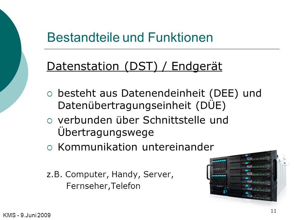 Bestandteile und Funktionen Datenstation (DST) / Endgerät besteht aus Datenendeinheit (DEE) und Datenübertragungseinheit (DÜE) verbunden über Schnitts