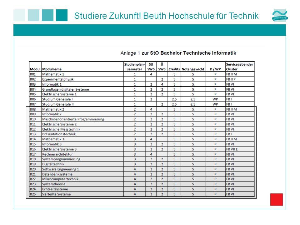 Studiere Zukunft! Beuth Hochschule für Technik