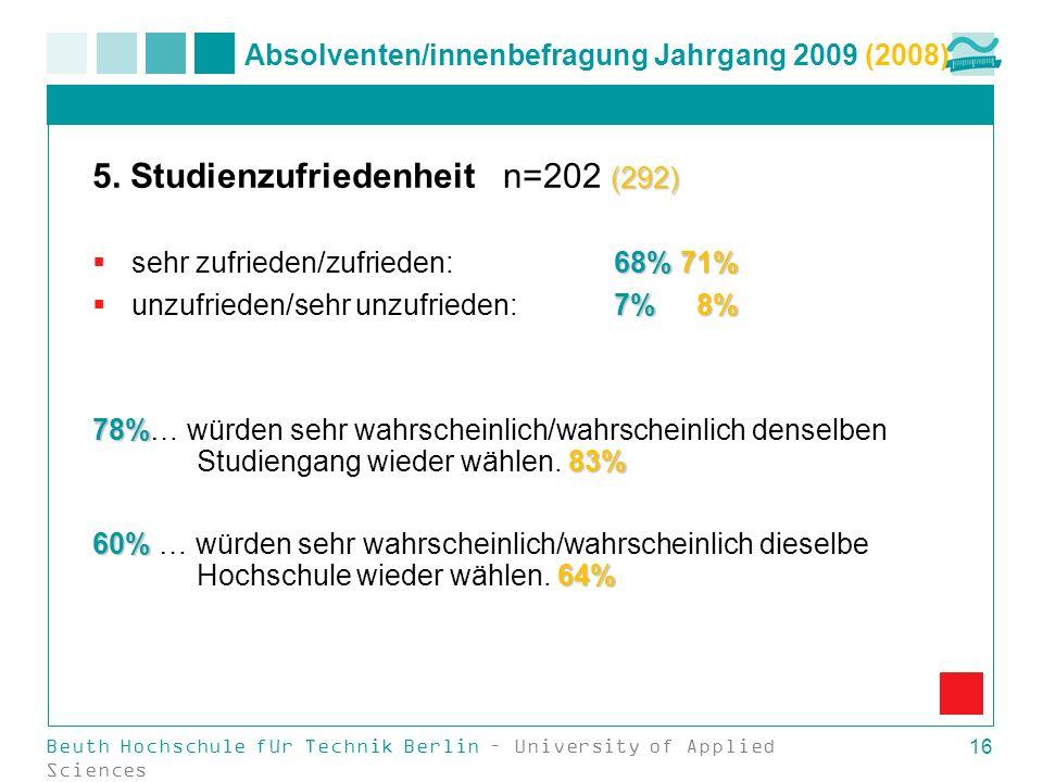 Beuth Hochschule für Technik Berlin – University of Applied Sciences 16 Absolventen/innenbefragung Jahrgang 2009 (2008) (292) 5. Studienzufriedenheit