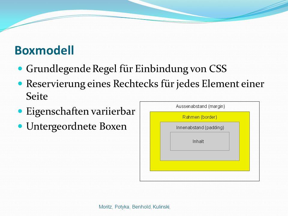 Boxmodell Grundlegende Regel für Einbindung von CSS Reservierung eines Rechtecks für jedes Element einer Seite Eigenschaften variierbar Untergeordnete