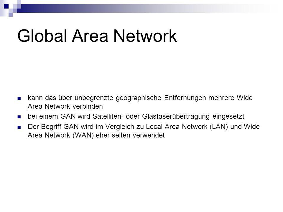 Global Area Network kann das über unbegrenzte geographische Entfernungen mehrere Wide Area Network verbinden bei einem GAN wird Satelliten- oder Glasf