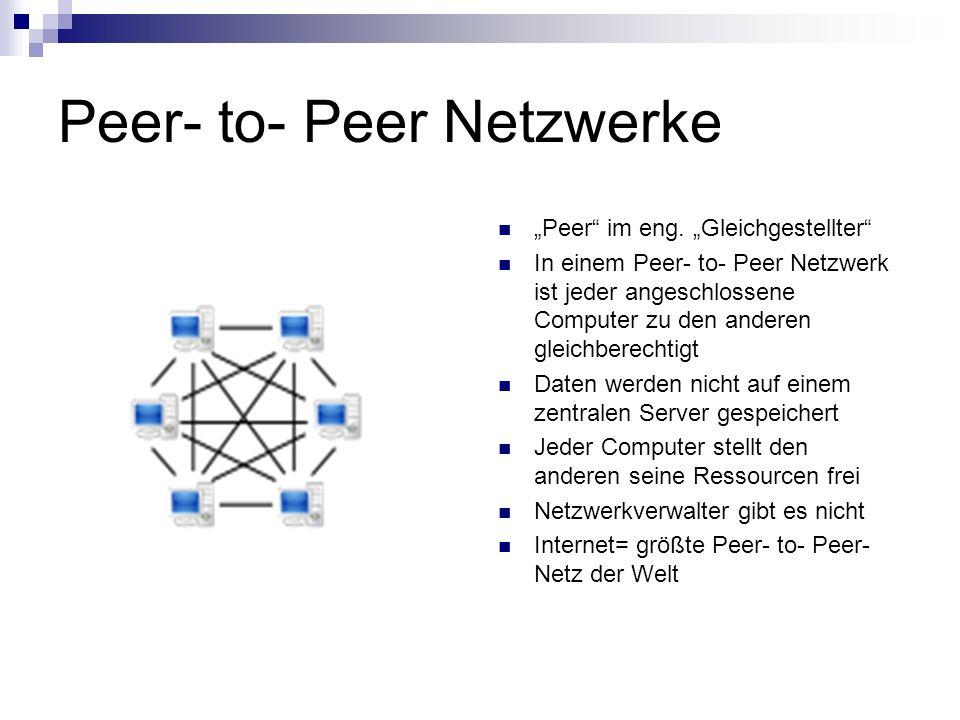 Peer- to- Peer Netzwerke Peer im eng. Gleichgestellter In einem Peer- to- Peer Netzwerk ist jeder angeschlossene Computer zu den anderen gleichberecht