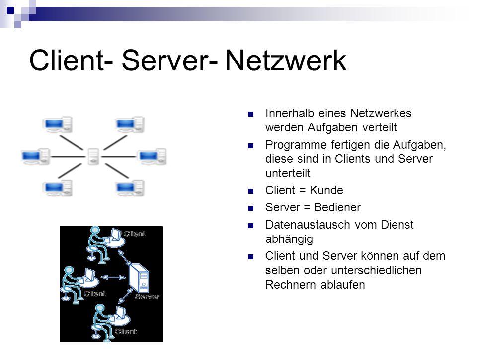 Client- Server- Netzwerk Innerhalb eines Netzwerkes werden Aufgaben verteilt Programme fertigen die Aufgaben, diese sind in Clients und Server unterte