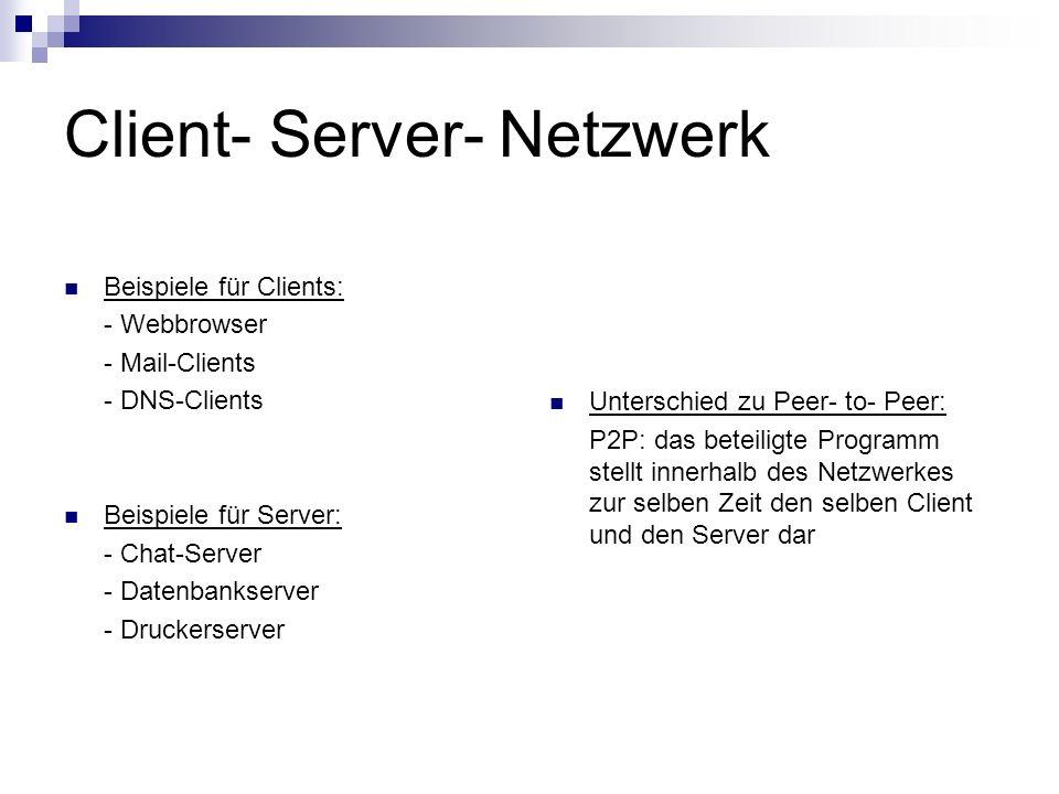 Client- Server- Netzwerk Beispiele für Clients: - Webbrowser - Mail-Clients - DNS-Clients Beispiele für Server: - Chat-Server - Datenbankserver - Druc