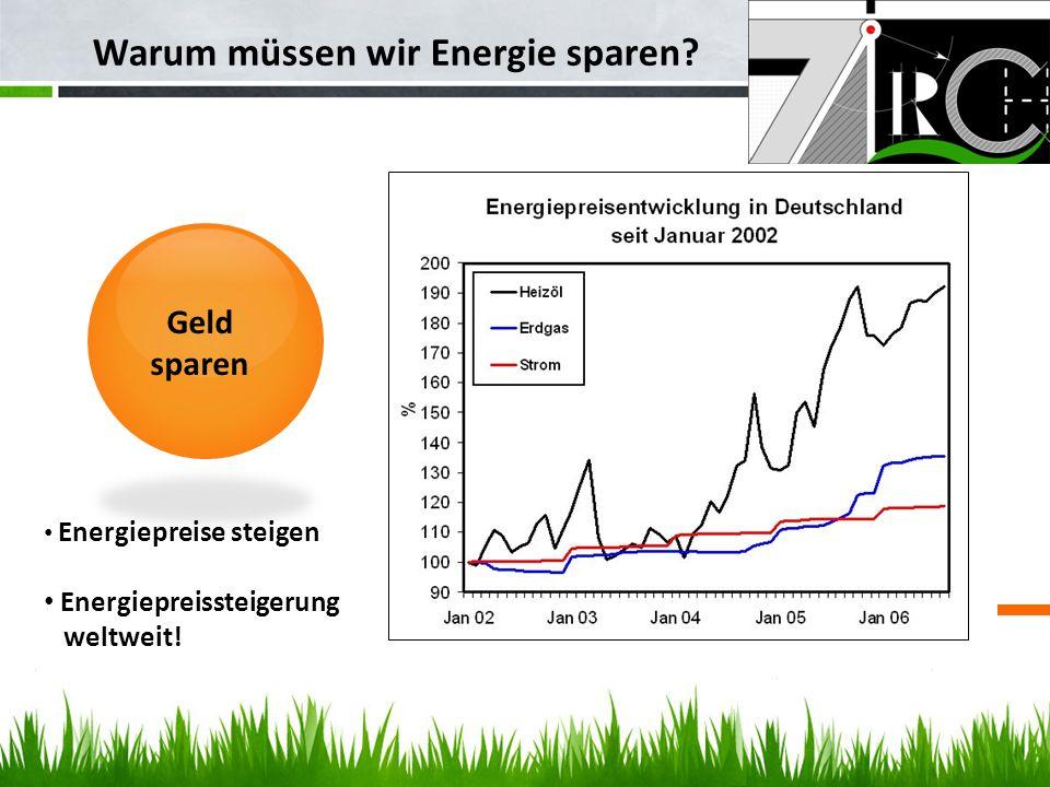 Warum müssen wir Energie sparen? Geld sparen Energiepreise steigen Energiepreissteigerung weltweit!