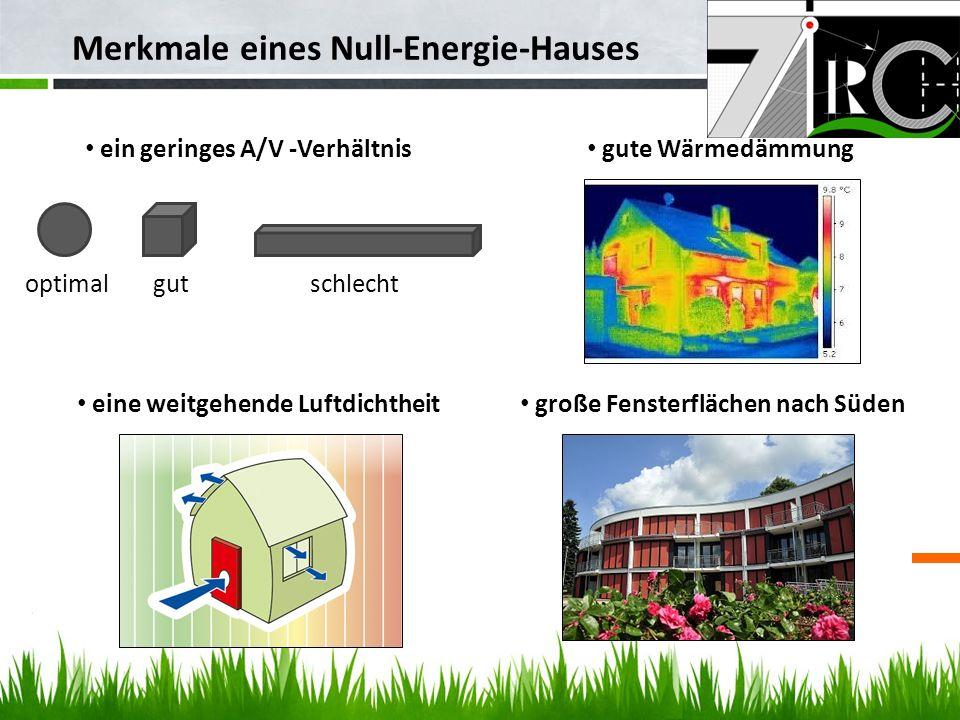 Merkmale eines Null-Energie-Hauses Null Energie Haus gute Wärmedämmung ein geringes A/V -Verhältnis optimalgutschlecht eine weitgehende Luftdichtheit große Fensterflächen nach Süden