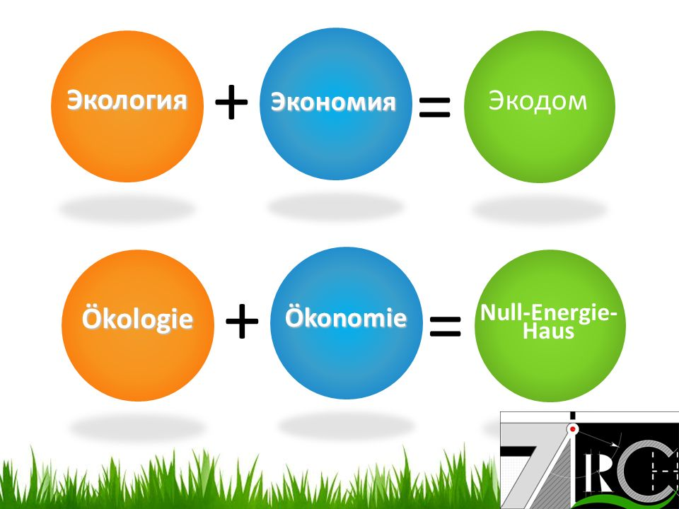 Экология Экономия Экодом + = Ökologie Ökonomie Null-Energie- Haus + =