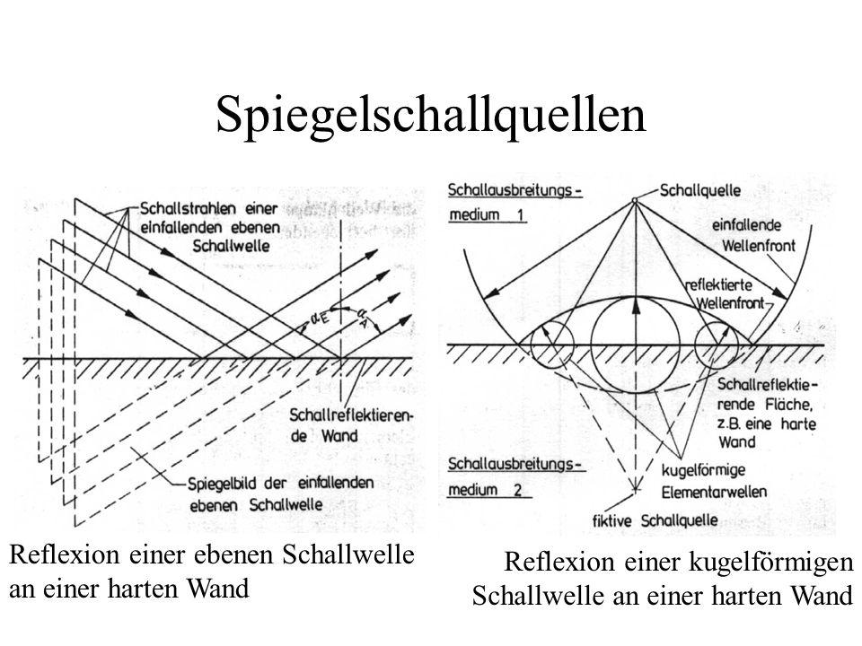 Arten von Schallsignalen nach DIN 1320 Ton: Sinusförmige Schallschwingung im Hörbereich Tongemisch: Aus Tönen beliebiger Frequenzen zusammengesetzter Schall Klang: Hörschall aus Grundtönen und Obertönen –Einfacher Klang: Besteht aus einem Grundton mit einer Frequenz f 0 und Obertönen, der Frequenzen f 1, f 2, f 3,..., die ganzzahlig Vielfache von f 0 sind –Klanggemisch: Besteht aus mehreren einfachen Klängen Rauschen: diffuser Schall ohne einzelne Töne Geräusch: Enthält Rauschen, Tongemische und Klanggemische.