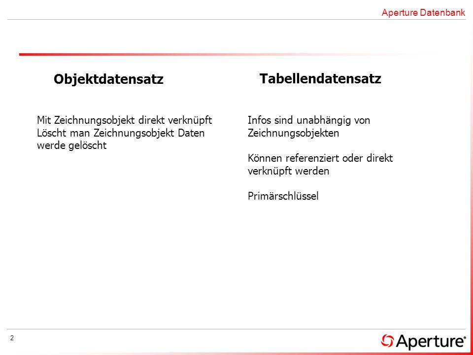 2 Aperture Datenbank Objektdatensatz Tabellendatensatz Mit Zeichnungsobjekt direkt verknüpft Löscht man Zeichnungsobjekt Daten werde gelöscht Infos si