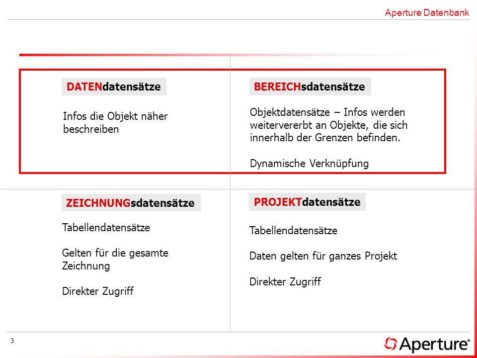 4 Optionen für DATEN- und BEREICHsdatensätze Tabelle – Ein Eintrag wird von vielen Objekten referenziert Aperture – interne Tabelle Nur ein Eintrag kann pro Projekt verknüpft werden Verhindert, dass ein Datensatz mehrmals mit dem selben Zeichnungsobjekten verknüpft wird.