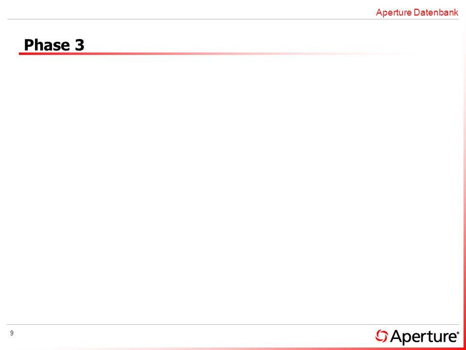 10 Feldarten Feste Textlänge -> alphanumerische Zeichen gewählter Länge Variable Länge-> alphanumerisch Zeichen, gut geeignet für Anmerkungen Datum-> Datum, Uhrzeit Zahl-> ausschließlich numerische Werte Berechnete Zahl-> dynamische Berechnung ; nirgends gespeichert Berechneter Text für weitere Berechnungen deshalb nicht geeignet Berechnetes Datum Aperture Datenbank