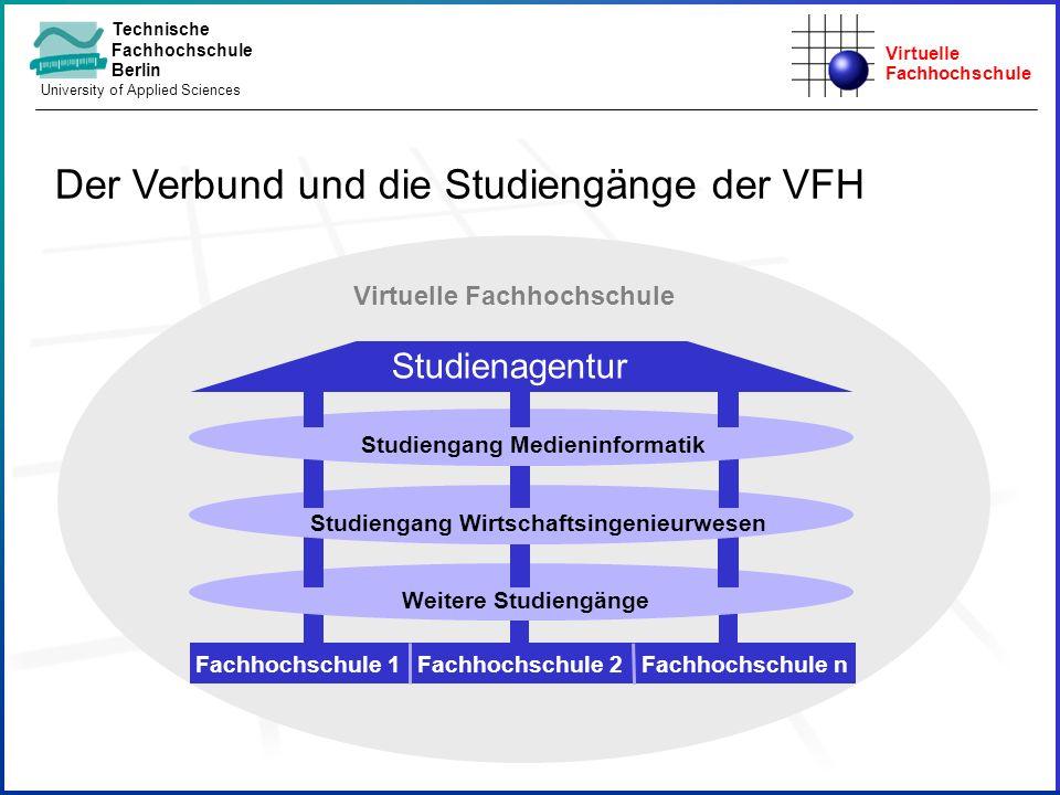 Virtuelle Fachhochschule Technische Fachhochschule Berlin University of Applied Sciences n Offenes Lernangebot n Virtuelle Organisation n Interaktive Lernangebote kombiniert mit Präsenzphasen n Mehrfachnutzung für Studium und Weiterbildung n Projektbegleitende Inbetriebnahme Grundsätzliche Überlegungen