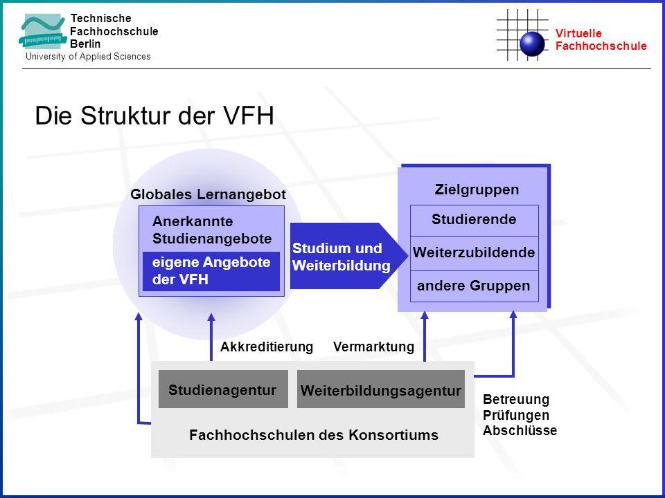 Virtuelle Fachhochschule Technische Fachhochschule Berlin University of Applied Sciences Die Struktur der VFH Fachhochschulen des Konsortiums Studiena