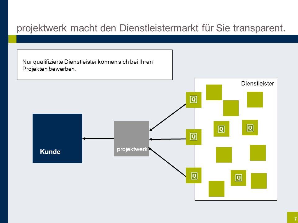 7 projektwerk macht den Dienstleistermarkt für Sie transparent. projektwerk Dienstleister Kunde Nur qualifizierte Dienstleister können sich bei Ihren
