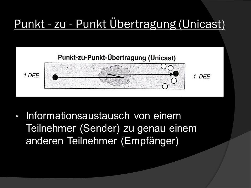 Punkt - zu - Punkt Übertragung (Unicast) Informationsaustausch von einem Teilnehmer (Sender) zu genau einem anderen Teilnehmer (Empfänger)
