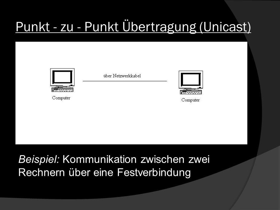 Punkt - zu - Punkt Übertragung (Unicast) Beispiel: Kommunikation zwischen zwei Rechnern über eine Festverbindung