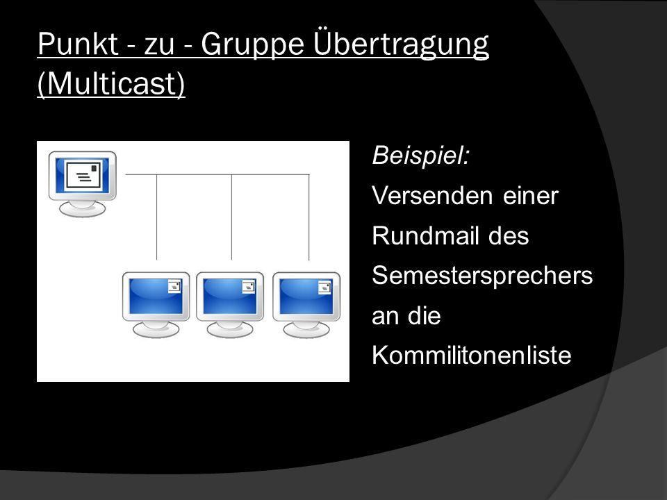 Punkt - zu - Gruppe Übertragung (Multicast) Beispiel: Versenden einer Rundmail des Semestersprechers an die Kommilitonenliste