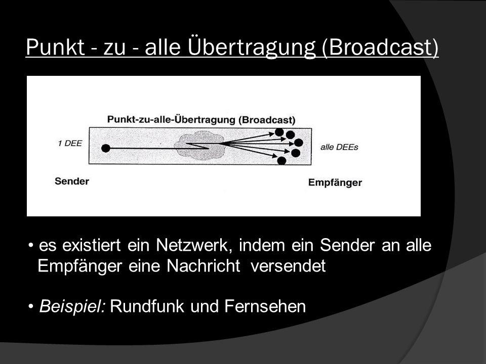 Punkt - zu - alle Übertragung (Broadcast) es existiert ein Netzwerk, indem ein Sender an alle Empfänger eine Nachricht versendet Beispiel: Rundfunk un