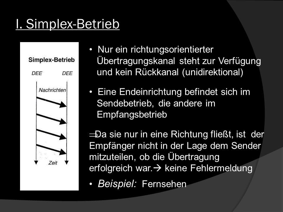 I. Simplex-Betrieb Nur ein richtungsorientierter Übertragungskanal steht zur Verfügung und kein Rückkanal (unidirektional) Eine Endeinrichtung befinde