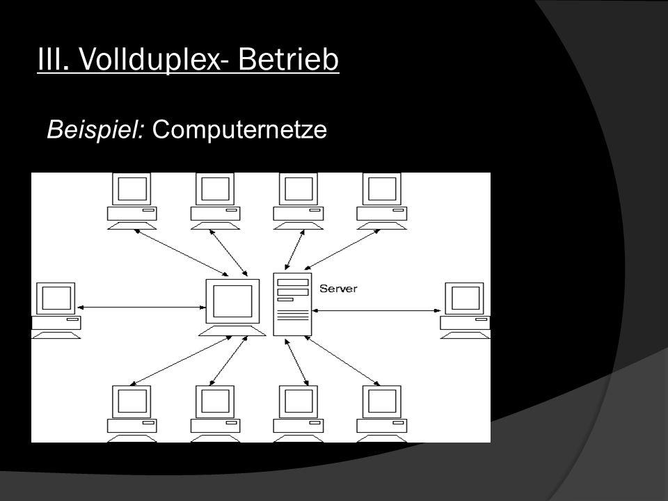 III. Vollduplex- Betrieb Beispiel: Computernetze
