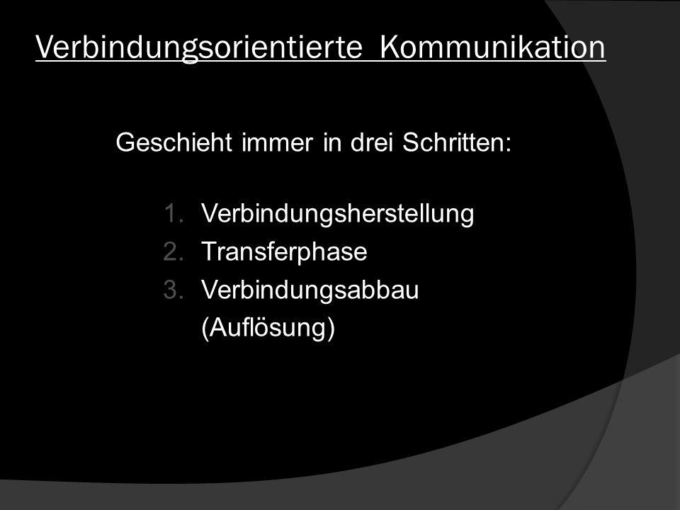 Verbindungsorientierte Kommunikation Geschieht immer in drei Schritten: 1.Verbindungsherstellung 2.Transferphase 3.Verbindungsabbau (Auflösung)