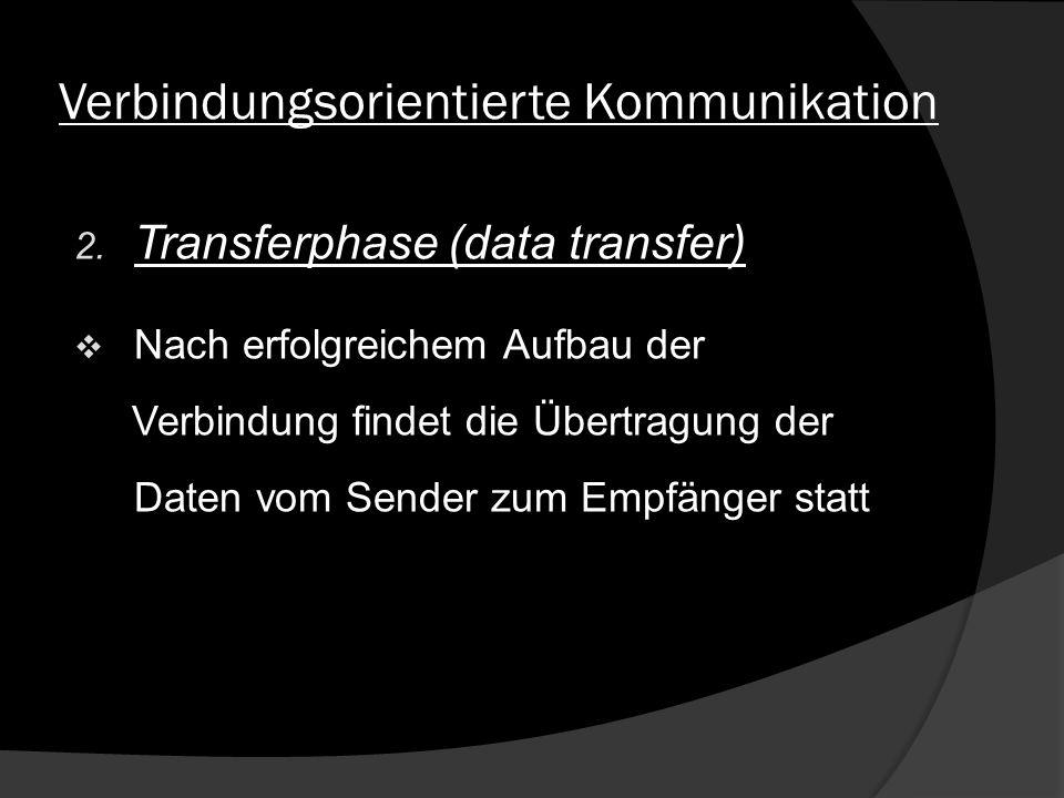 Verbindungsorientierte Kommunikation 2. Transferphase (data transfer) Nach erfolgreichem Aufbau der Verbindung findet die Übertragung der Daten vom Se