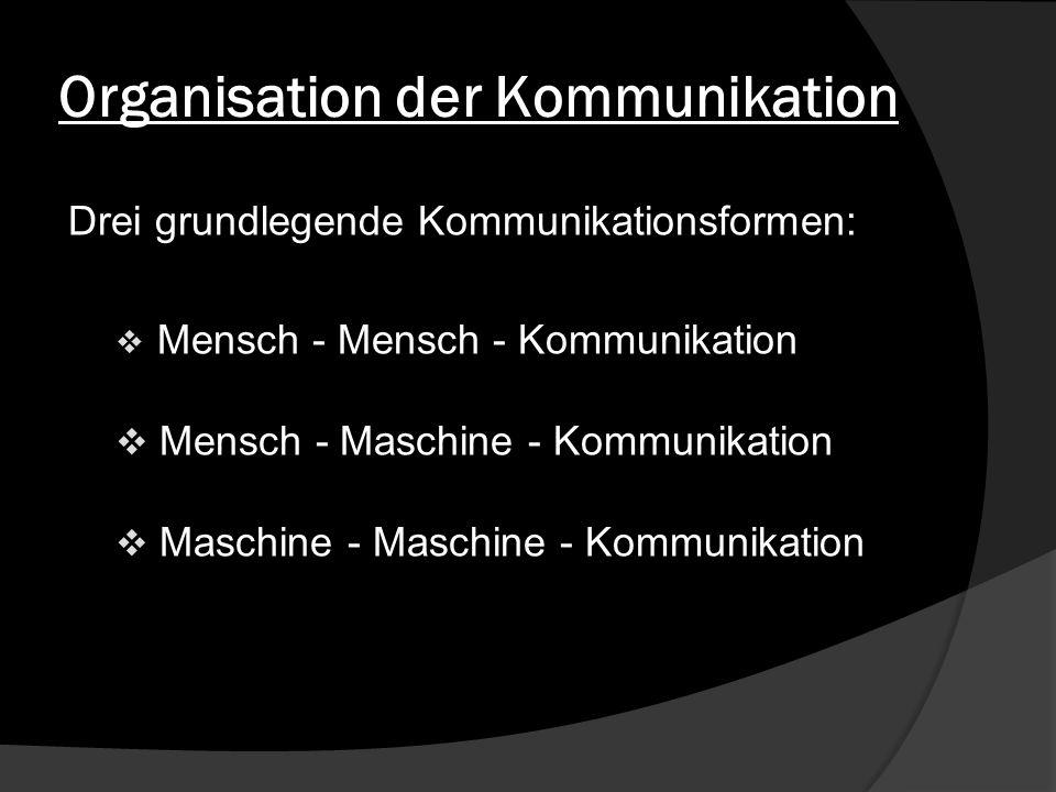 Organisation der Kommunikation Drei grundlegende Kommunikationsformen: Mensch - Mensch - Kommunikation Mensch - Maschine - Kommunikation Maschine - Ma