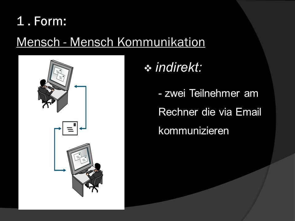 1. Form: Mensch - Mensch Kommunikation indirekt: - zwei Teilnehmer am Rechner die via Email kommunizieren