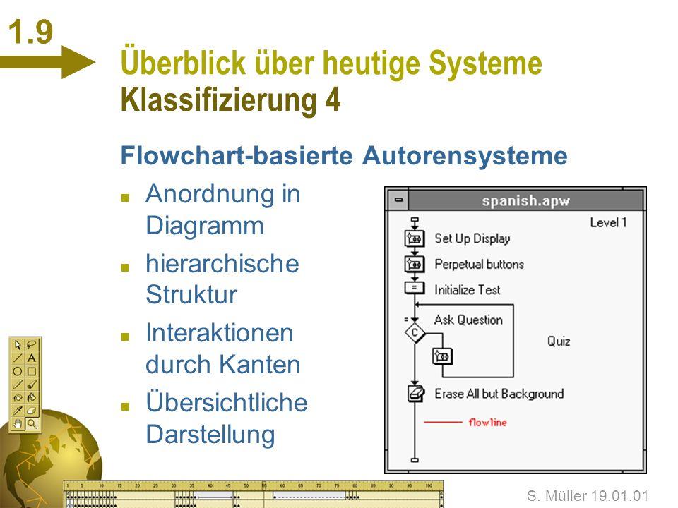 S. Müller 19.01.01 1.8 Überblick über heutige Systeme Klassifizierung 3 Timeline-basierte Autorensysteme n Anordnung auf Zeitachse n Interaktionen dur