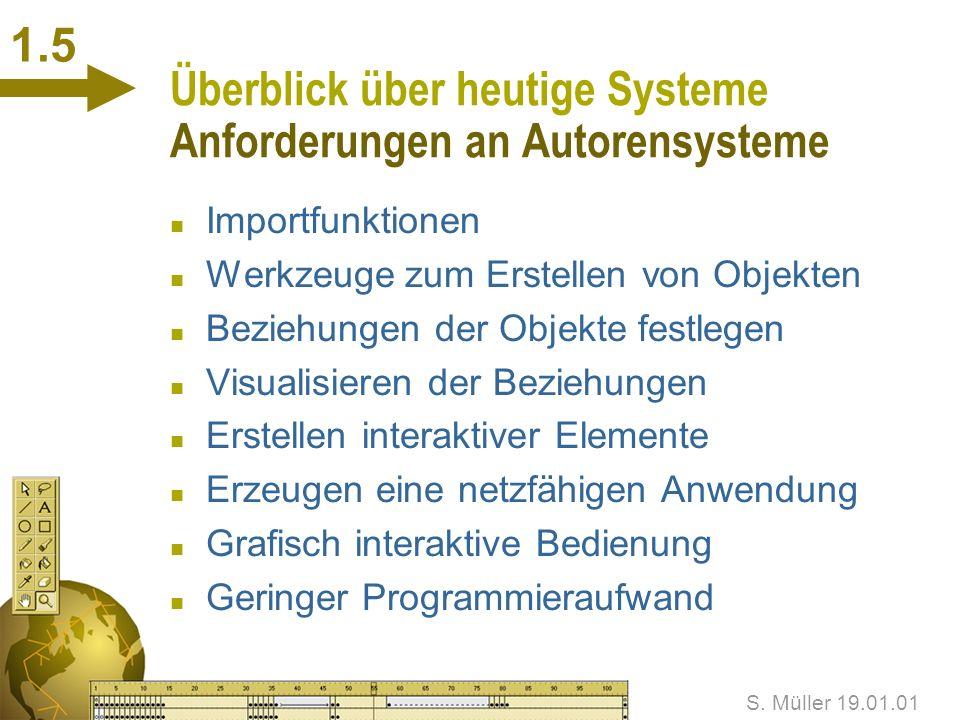 S. Müller 19.01.01 1.4 Überblick über heutige Systeme Entwicklung n Entworfen für die schnelle Erstellung von Offline-Publikationen (CD-ROM) n Geringe