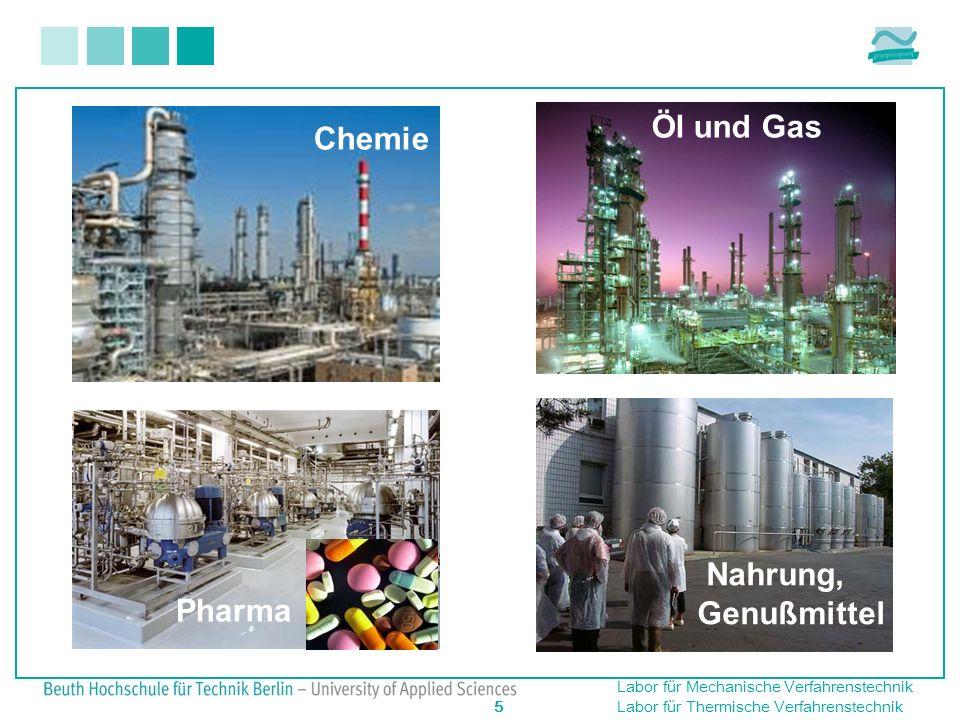 Labor für Mechanische Verfahrenstechnik 5 Labor für Thermische Verfahrenstechnik Chemie Öl und Gas Pharma Nahrung, Genußmittel