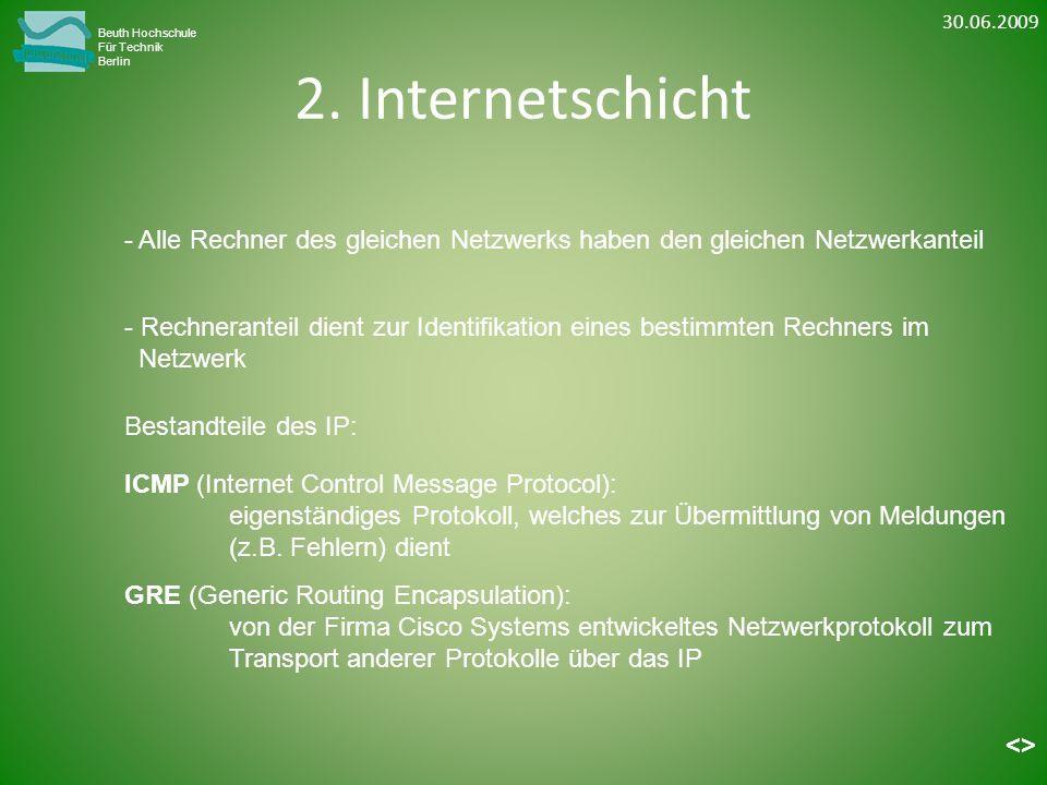 2. Internetschicht Beuth Hochschule Für Technik Berlin - Rechneranteil dient zur Identifikation eines bestimmten Rechners im Netzwerk Bestandteile des