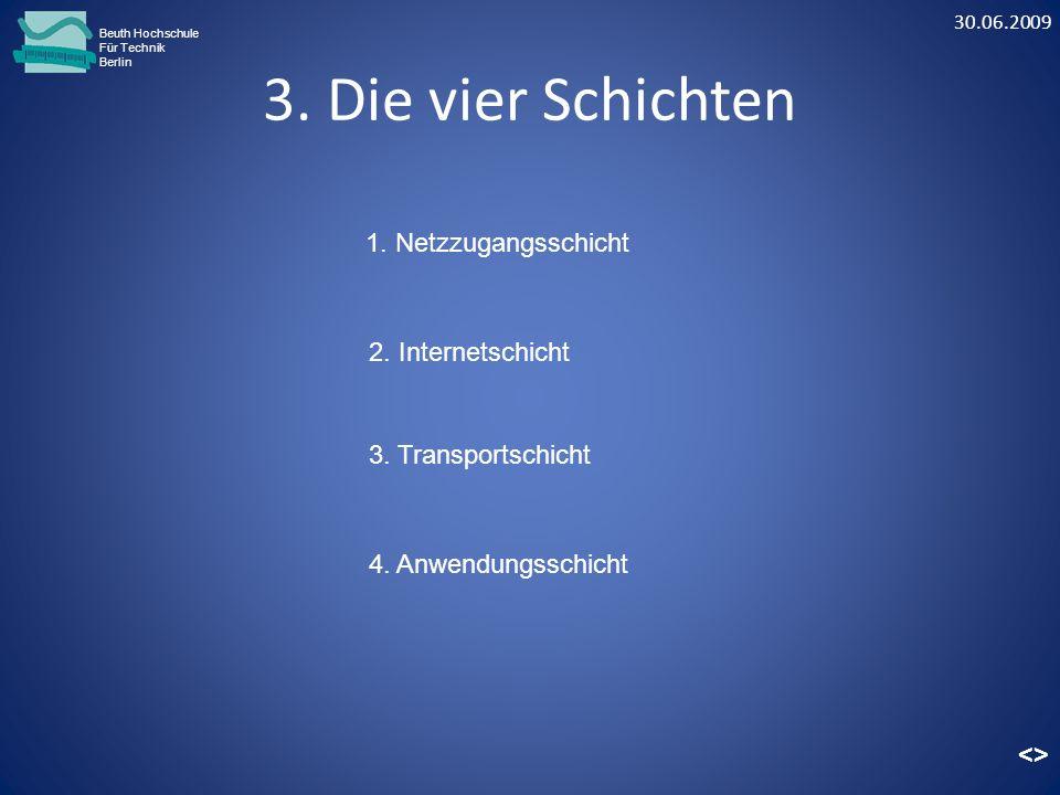 3. Die vier Schichten Beuth Hochschule Für Technik Berlin 2. Internetschicht 3. Transportschicht 1. Netzzugangsschicht <> 4. Anwendungsschicht 30.06.2