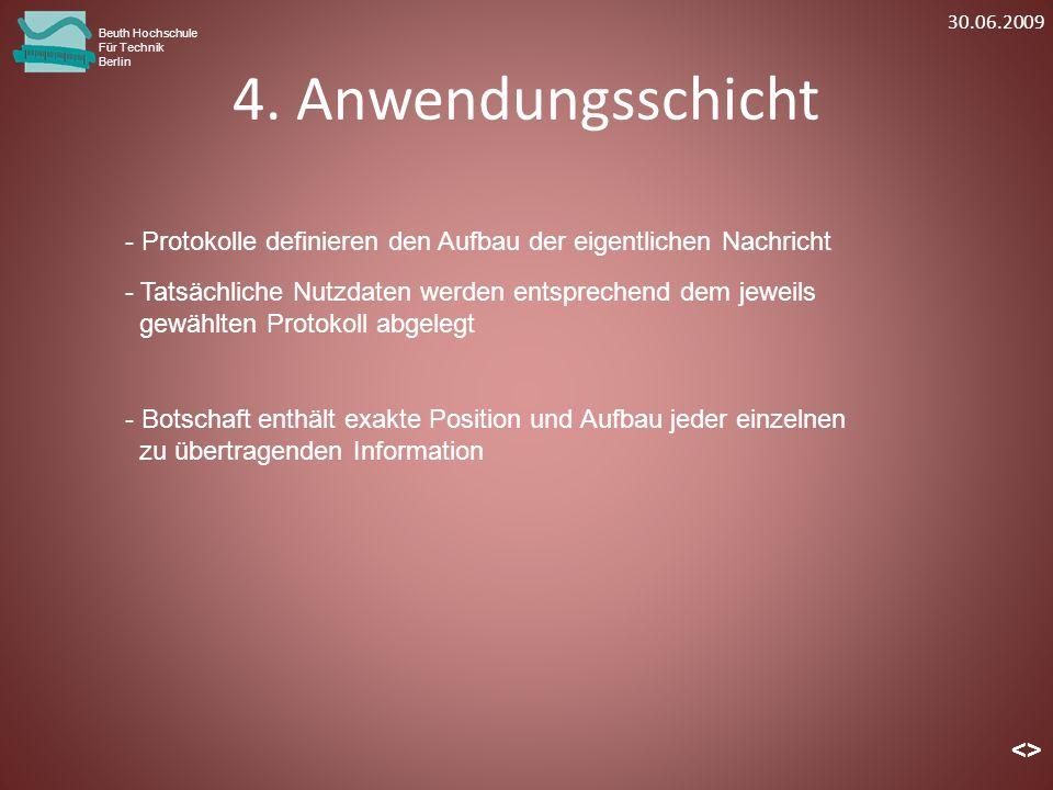 4. Anwendungsschicht Beuth Hochschule Für Technik Berlin - Tatsächliche Nutzdaten werden entsprechend dem jeweils gewählten Protokoll abgelegt - Proto