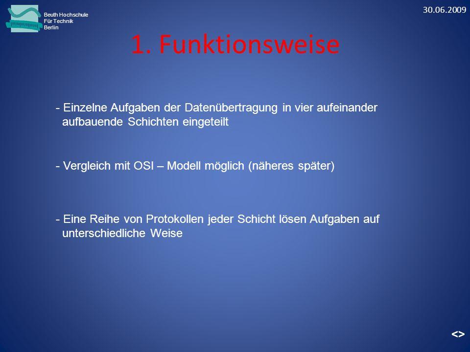 1. Funktionsweise Beuth Hochschule Für Technik Berlin - Vergleich mit OSI – Modell möglich (näheres später) - Eine Reihe von Protokollen jeder Schicht