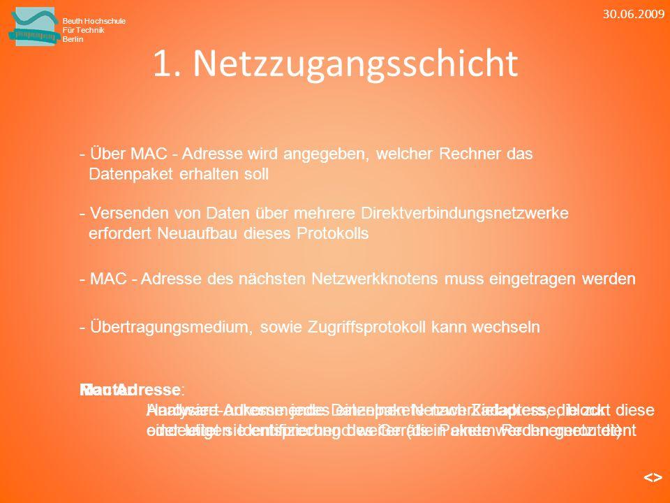 1. Netzzugangsschicht Beuth Hochschule Für Technik Berlin - Versenden von Daten über mehrere Direktverbindungsnetzwerke erfordert Neuaufbau dieses Pro