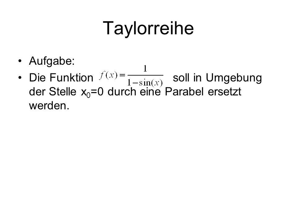 Taylorreihe Aufgabe: Die Funktion soll in Umgebung der Stelle x 0 =0 durch eine Parabel ersetzt werden.