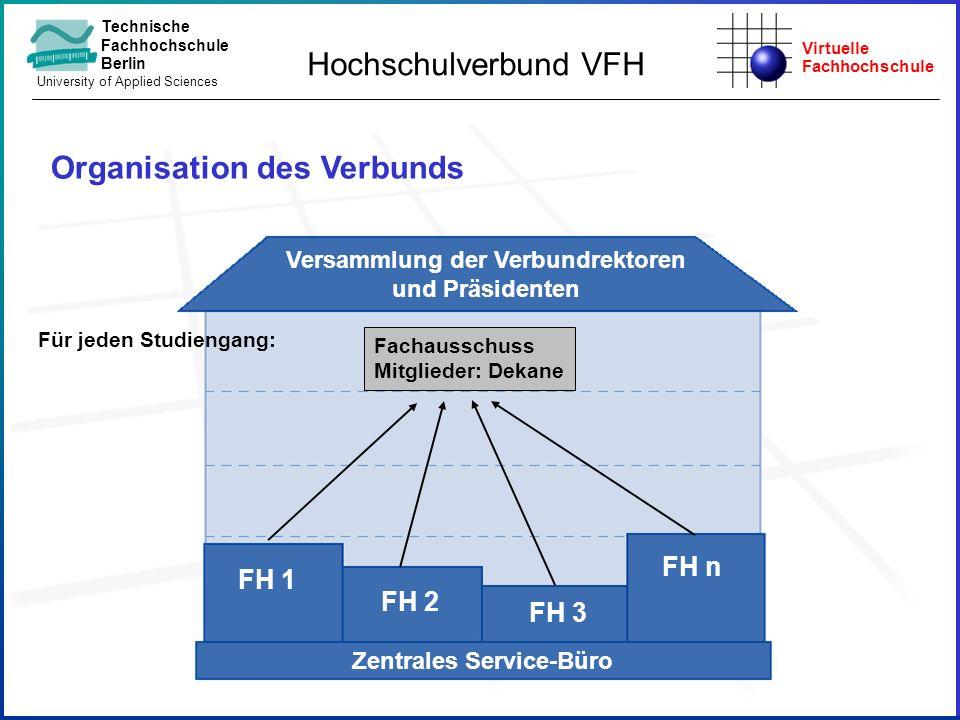 Virtuelle Fachhochschule Technische Fachhochschule Berlin University of Applied Sciences Organisation des Verbunds FH 1 FH 2 FH 3 FH n Hochschulverbun