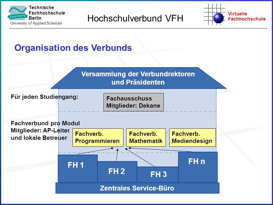 Virtuelle Fachhochschule Technische Fachhochschule Berlin University of Applied Sciences Organisation des Verbunds Fachausschuss Mitglieder: Dekane FH