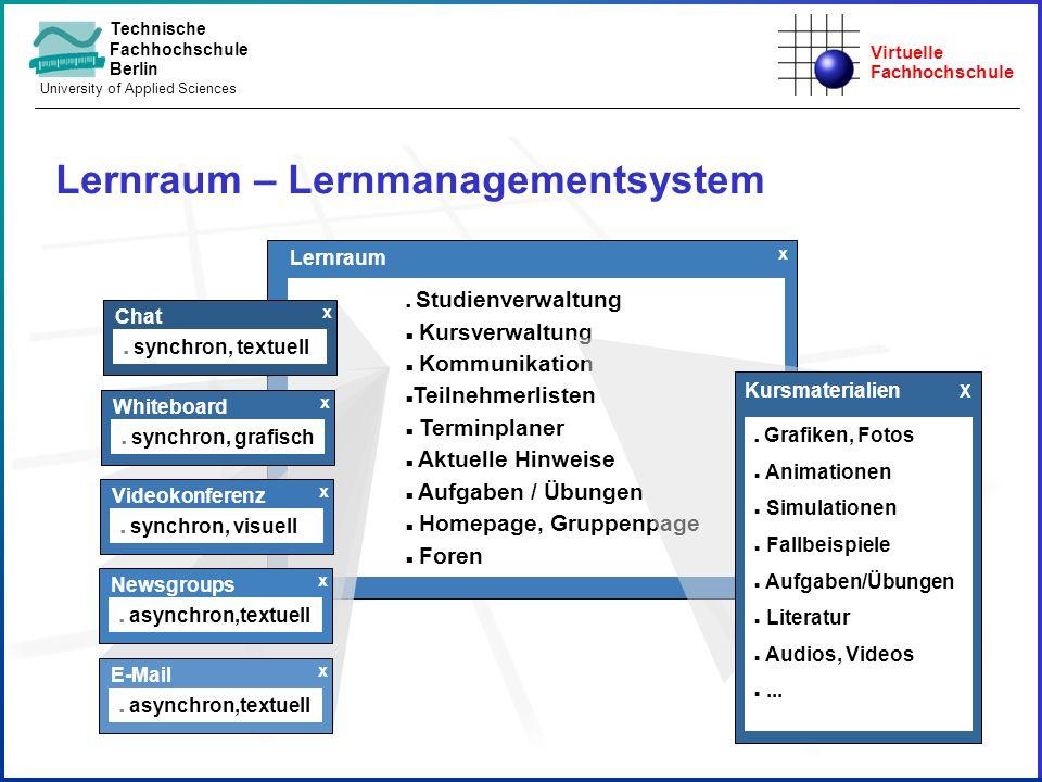 Virtuelle Fachhochschule Technische Fachhochschule Berlin University of Applied Sciences Lernraum – Lernmanagementsystem Studienverwaltung Kursverwalt