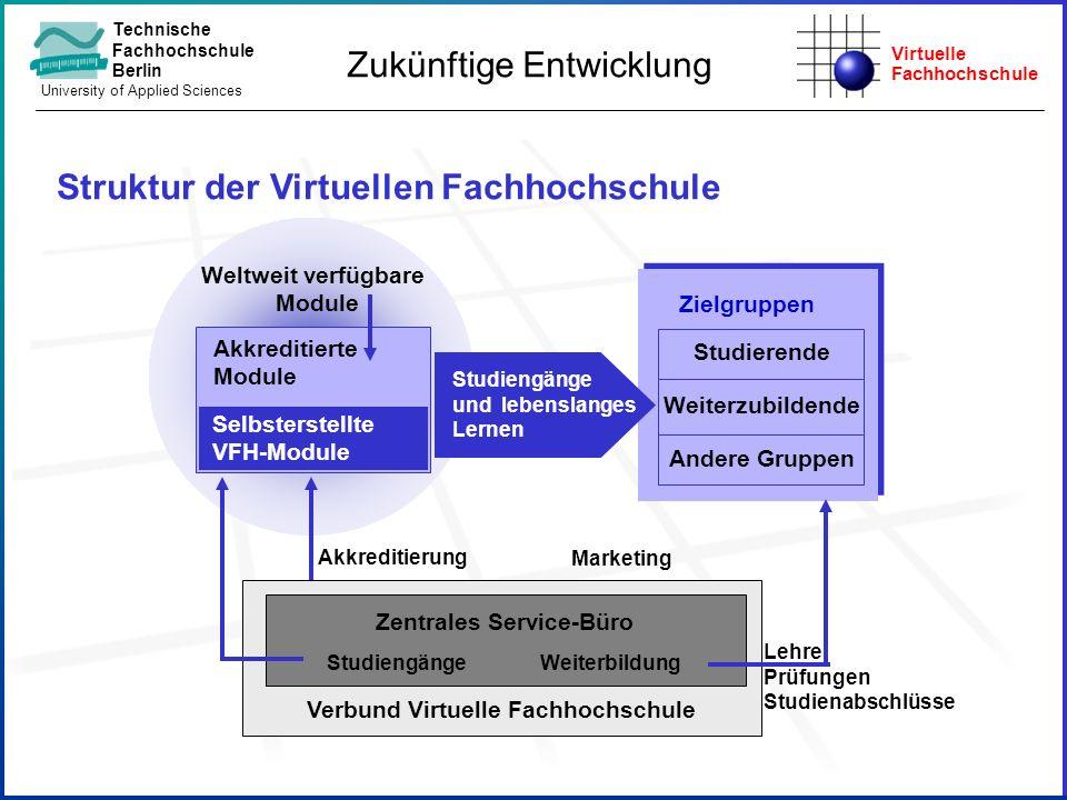Virtuelle Fachhochschule Technische Fachhochschule Berlin University of Applied Sciences Struktur der Virtuellen Fachhochschule Verbund Virtuelle Fach