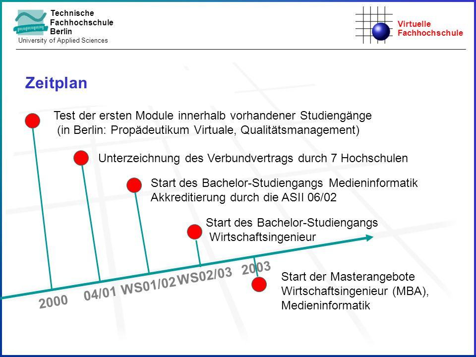 Virtuelle Fachhochschule Technische Fachhochschule Berlin University of Applied Sciences 2000 Unterzeichnung des Verbundvertrags durch 7 Hochschulen S