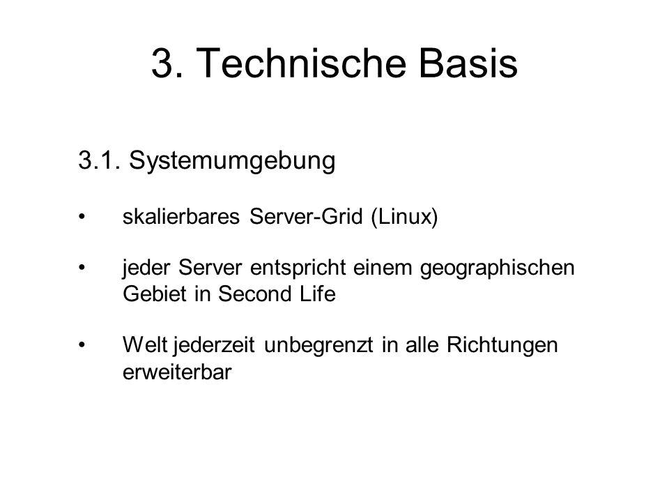3.Technische Basis 3.1.